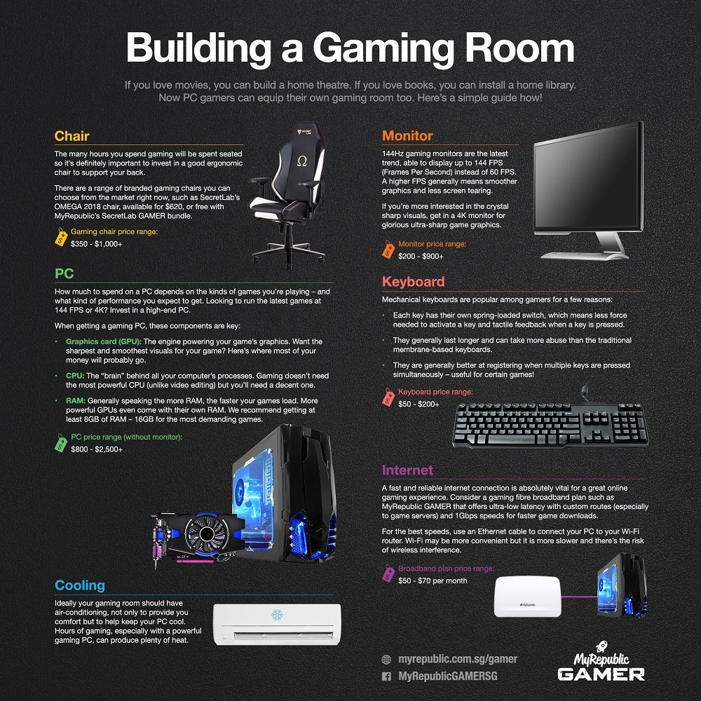 Building A Gaming Room Myrepublic Myrepublic