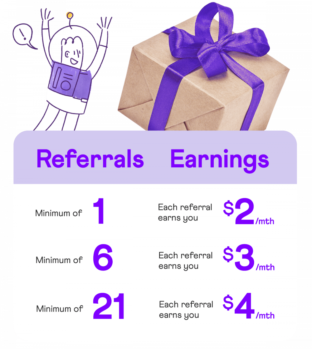Refer a Friend table for FWB page 300421